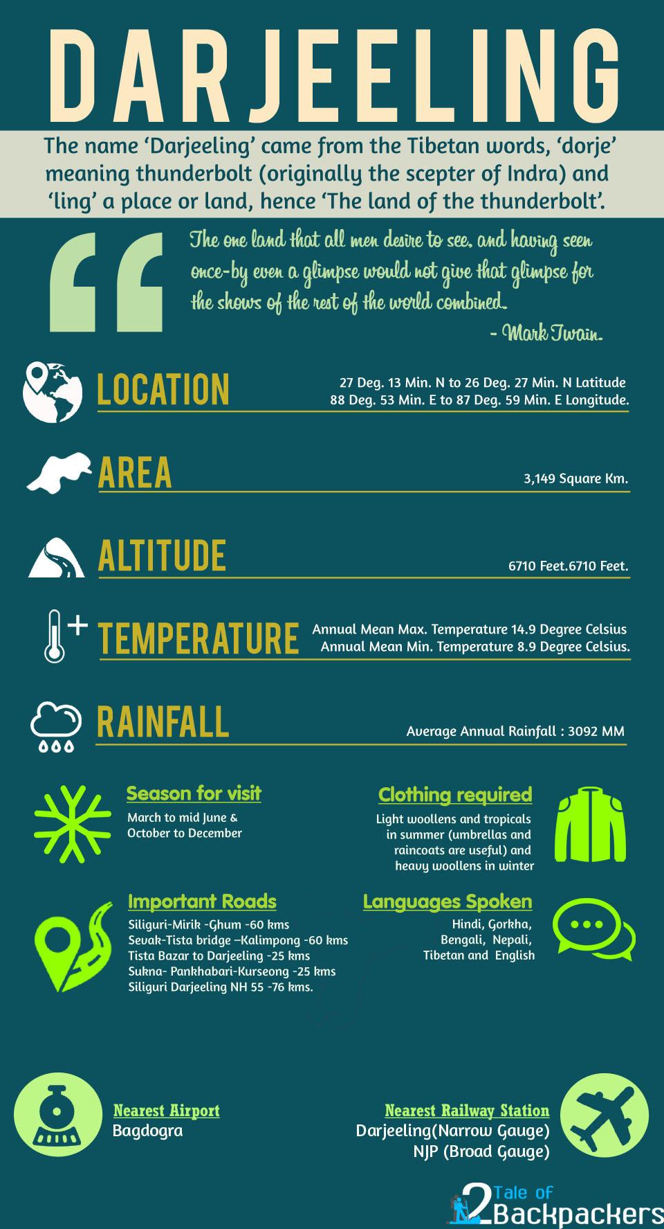 Darjeeling info