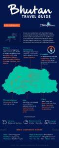 Bhutan Infographic