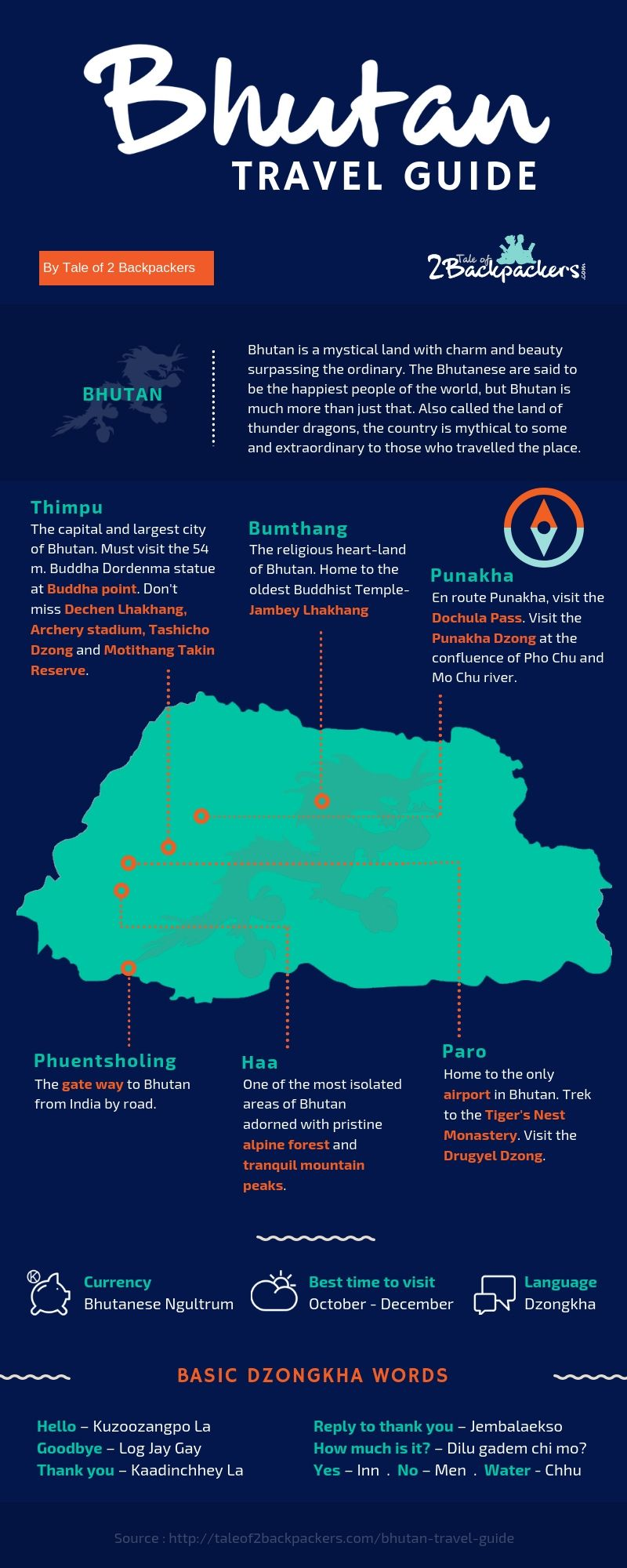 Bhutan Infographic | Places to visit in Bhutan