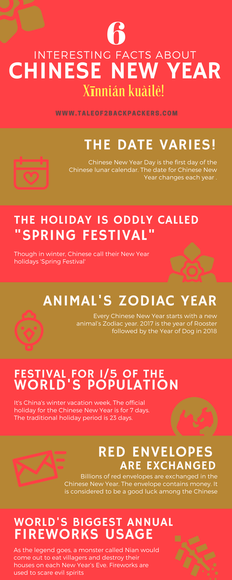Interesting Facts About The Chinese New Year Tale Of 2 Backpackers