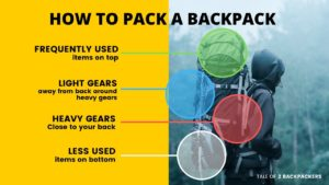How to Pack a Backpack - Himalayan Hiking Packing List