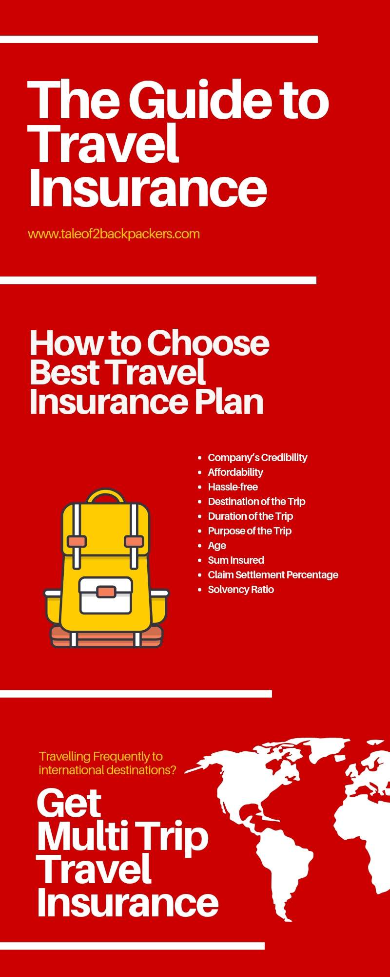 Travel Insurance infographic