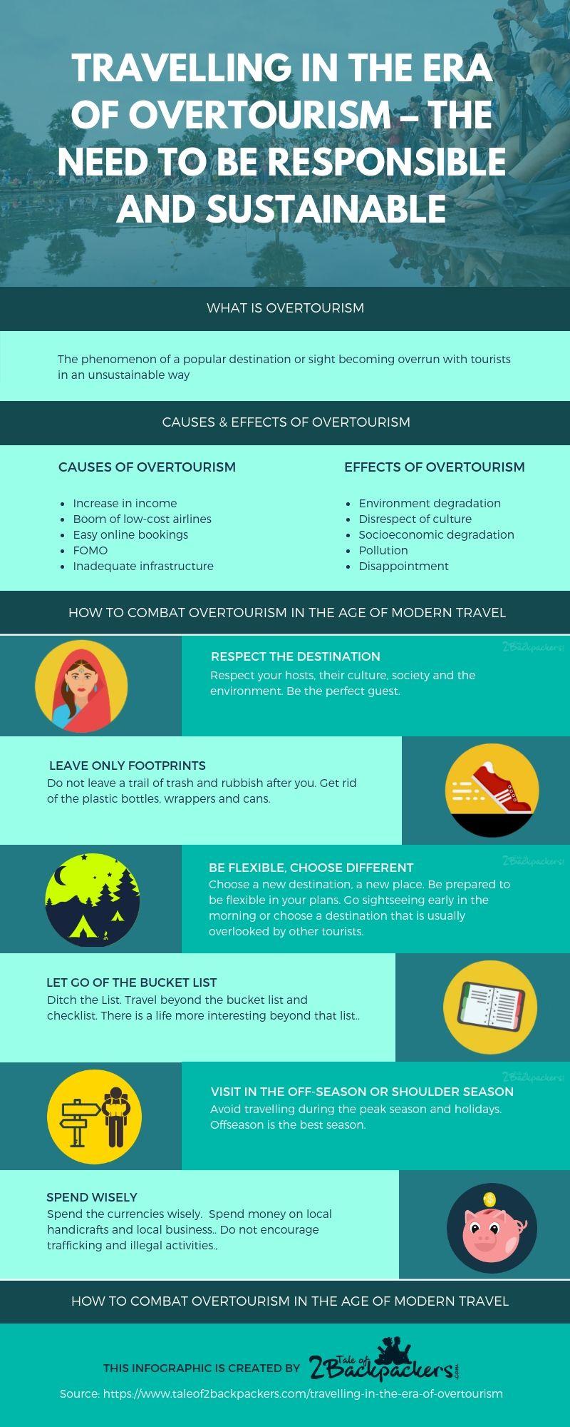 Overtourism infographic
