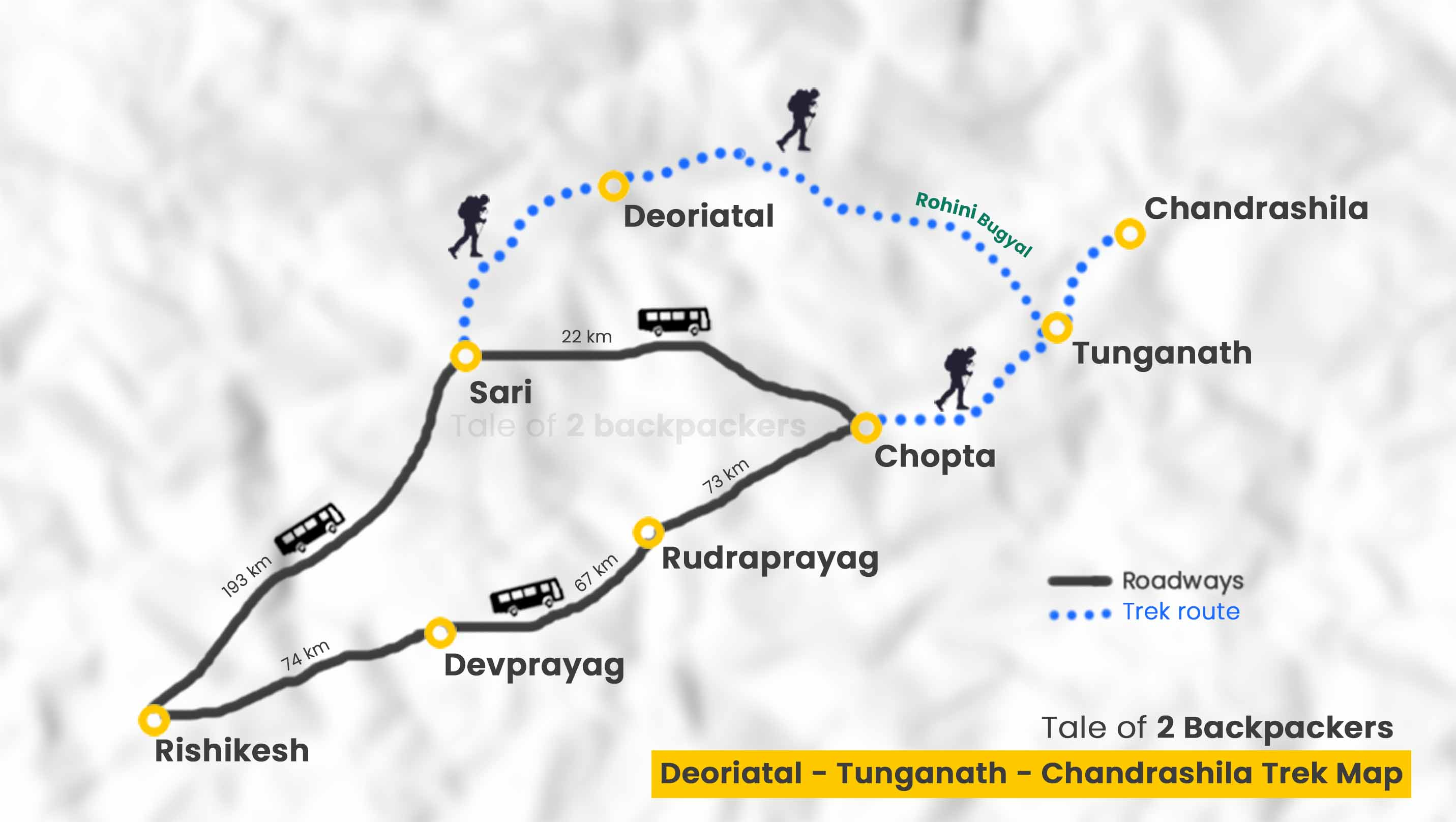 Tungnath Deoriatal Chandrashila Trek Map