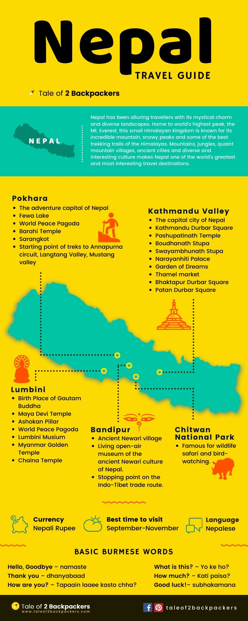 Nepal Travel Guide Infographic