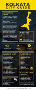 Infographic - Kolkata City Guide