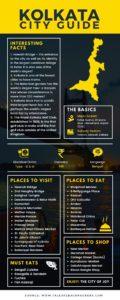 Infographic - Kolkata City Guide