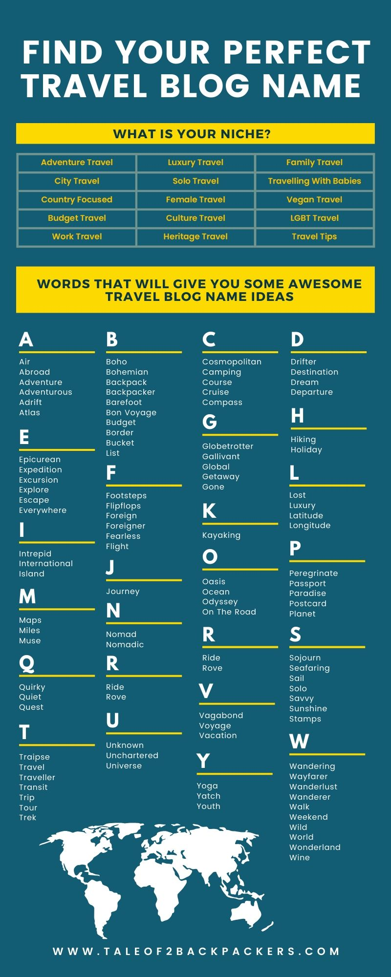 Words that can be used for travel blog names - Niche of travel blogs
