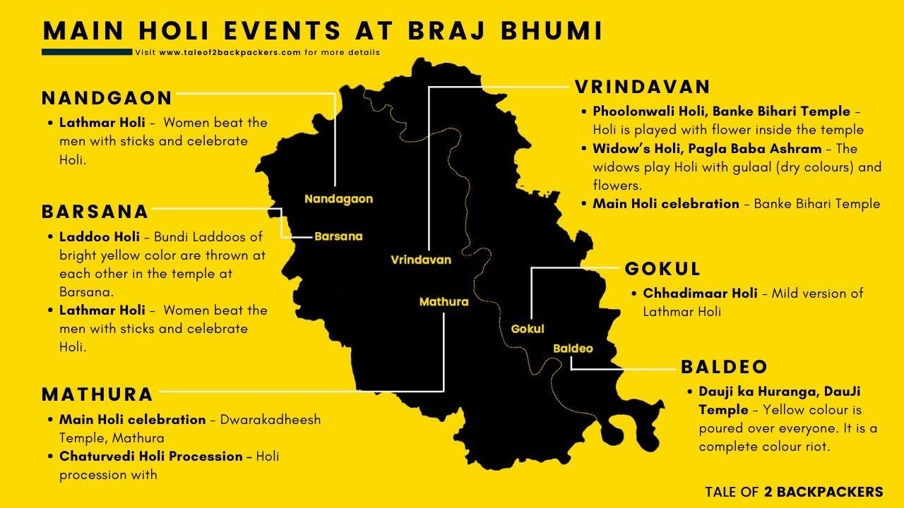 Holi at Braj Map Vrindavan Mathura Barsana