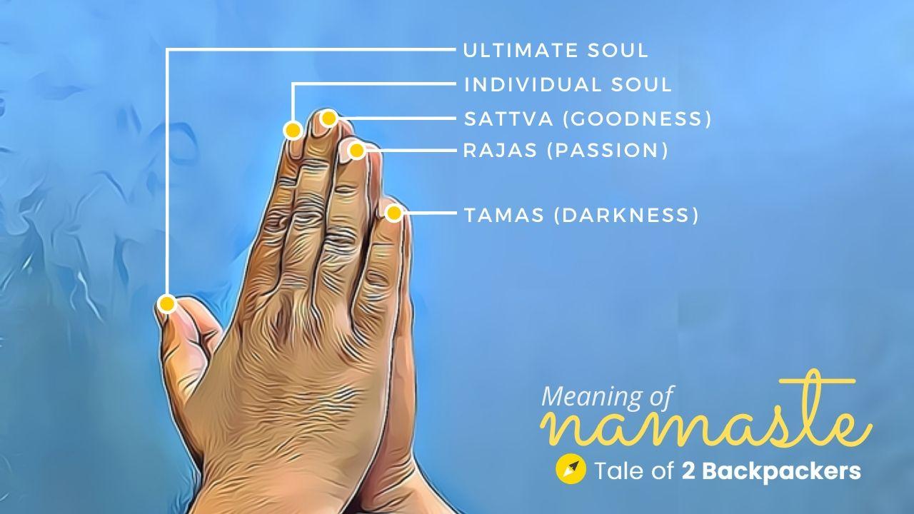 Anjali Mudra - Namaste