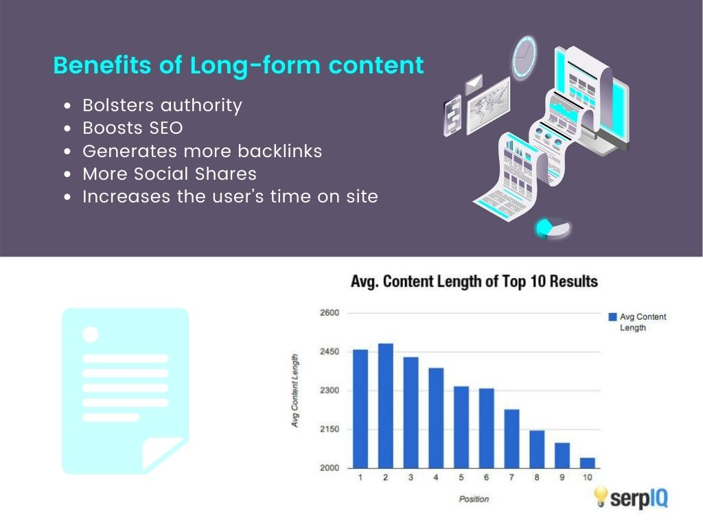 Benefits of long form content in terms of SEO