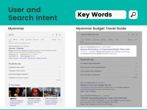 Search Intent and User Intent for Travel blog SEO
